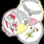 Nalderun profile picture
